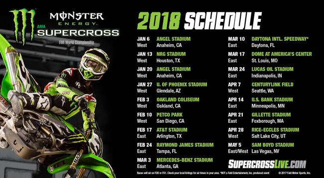 Monster Energy AMA Supercross en  Indianapolis, IN 2018